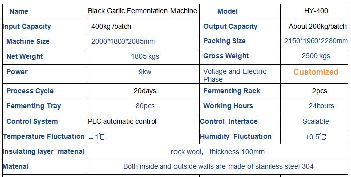 400kg